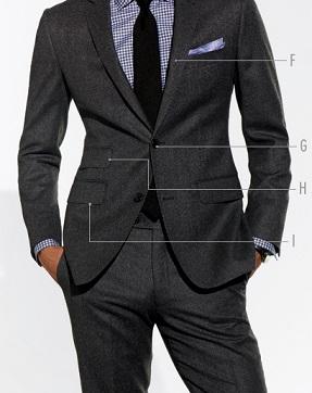 Схема костюма